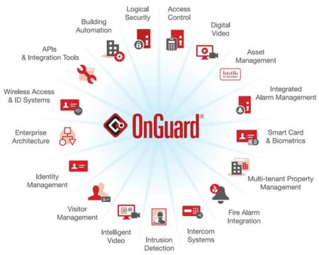 Onguard-graphic